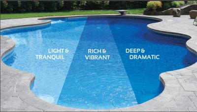 Is it Time to Consider a New Inground Pool Liner?